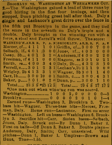 Candy LaChance Box Score