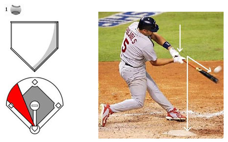 Pujols-hitting-inside-pitch